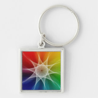 Porte-clés Starburst et Colorpicker