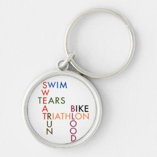 Porte-clés Sueur et larmes de sang de triathlon