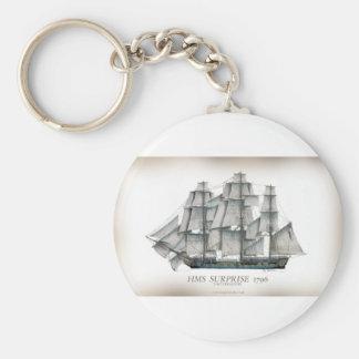 Porte-clés Surprise 1796 de voie HMP âgée