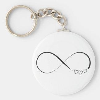 Porte-clés Symbole de coeurs d'infini