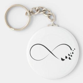 Porte-clés Symbole de papillon d'infini