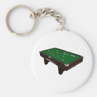 Porte-clés Table de billard