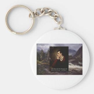 Porte-clés Tasses etc. de tee - shirt de cadeaux de citation