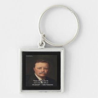 """Porte-clés Teddy Roosevelt """"pieds sur"""" le cadeau moulu de cit"""
