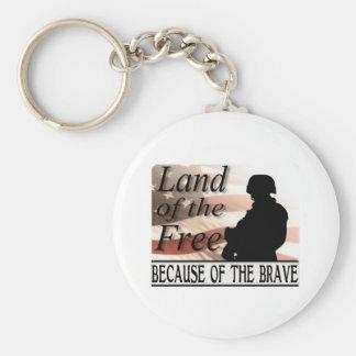 Porte-clés Terre du libre en raison du courageux