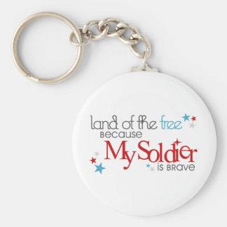 Porte-clés Terre du libre puisque mon soldat est courageux