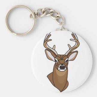 Porte-clés Tête de cerfs communs