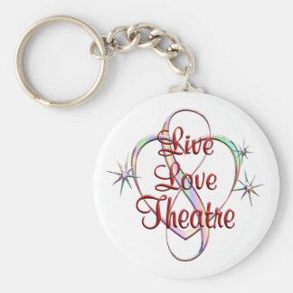 Porte-clés Théâtre vivant d'amour