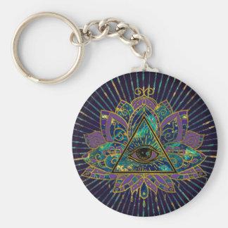 Porte-clés Tout l'oeil mystique voyant en fleur de Lotus
