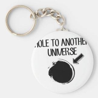 Porte-clés Trou noir