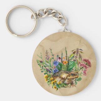 Porte-clés Un crapaud parmi le porte - clé de fleurs