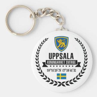Porte-clés Upsal