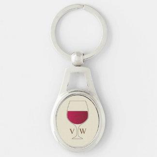Porte-clés Verre de vin rouge personnalisé