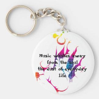 Porte-clés Vie quotidienne