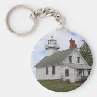 Porte-clés Vieille lumière de point de mission, porte - clé