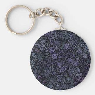 Porte-clés violet 3d et turquoise psychédéliques
