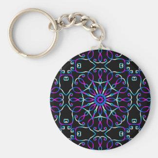 Porte-clés Vision Foret Psychédélique 2
