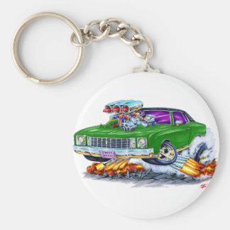 Porte-clés Voiture 1972 verte de Monte Carlo