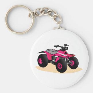 Porte-clés Voiture à quatre roues
