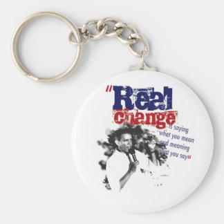 Porte-clés Vrai porte - clé de changement