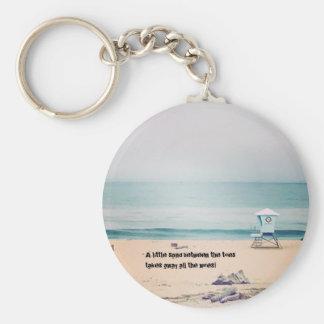 Porte-clés Vrai porte - clé de photo - un petit sable