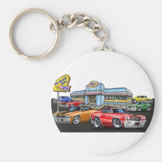 Porte-clés Wagon-restaurant 1970 de Chevelle