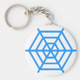 Porte-clés Web