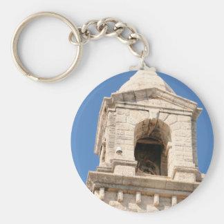 Porte-clés Wharf Clocktower du Roi