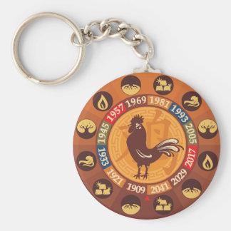 Porte-clés Zodiaque chinois - coq