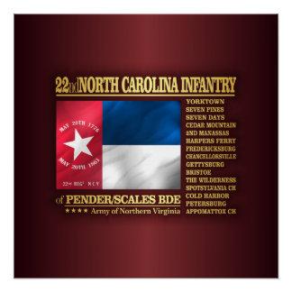 Poster 22ème Infanterie de la Caroline du Nord (BA2)