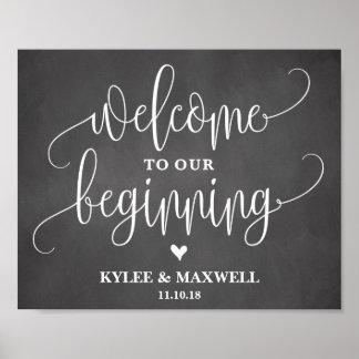 Poster Accueil à notre signe Editable de mariage de début