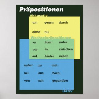 Poster Affiche allemande de préposition