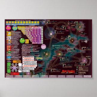 Poster Affiche-Carte interstellaire, frontière élevée de