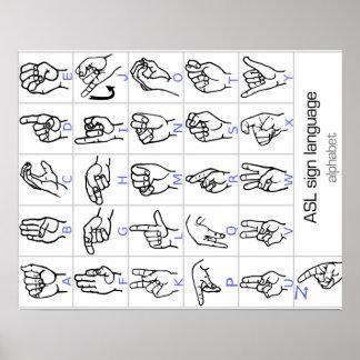 Populaire Posters & Affiches Langue Des Signes personnalisés | Zazzle.fr HT08