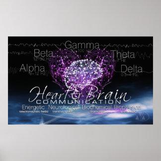 Poster Affiche de communication de cerveau de coeur