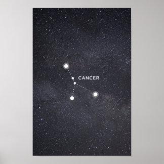 Poster Affiche de constellation de zodiaque de Cancer
