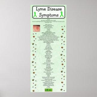 Poster Affiche de diagramme de symptômes de la maladie de