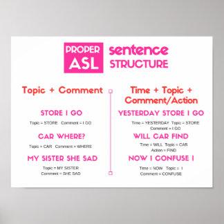 Poster Affiche de grammaire d'ASL