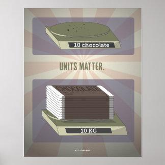 Poster Affiche de la Science de matière d'unités
