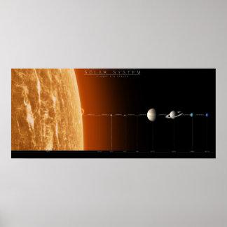 Poster Affiche de système solaire