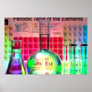 Poster Affiche de verrerie de laboratoire