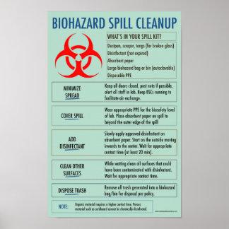 Poster Affiche d'instruction de nettoyage de flaque de