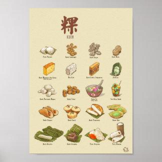 Poster Affiche du 粿 IV de Kueh | (A4)