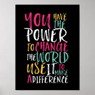 Poster Affiche inspirée de motivation de typographie de