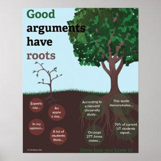 Poster Affiche persuasive de l'anglais d'arbre d'essai