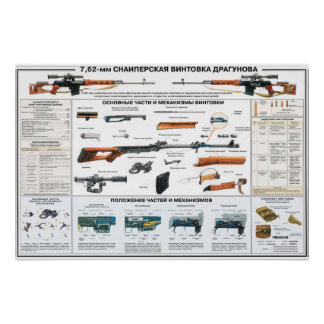 Poster affiches éducatives - fusil de tireur isolé de