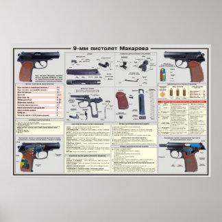 Poster affiches éducatives - pistolet de Makarov