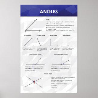 Poster Angles - affiche de maths