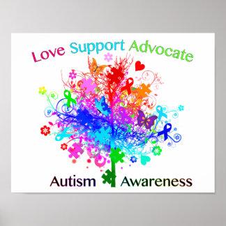 Poster Arbre d'autisme dans le spectre