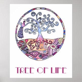 Poster Arbre de la vie
